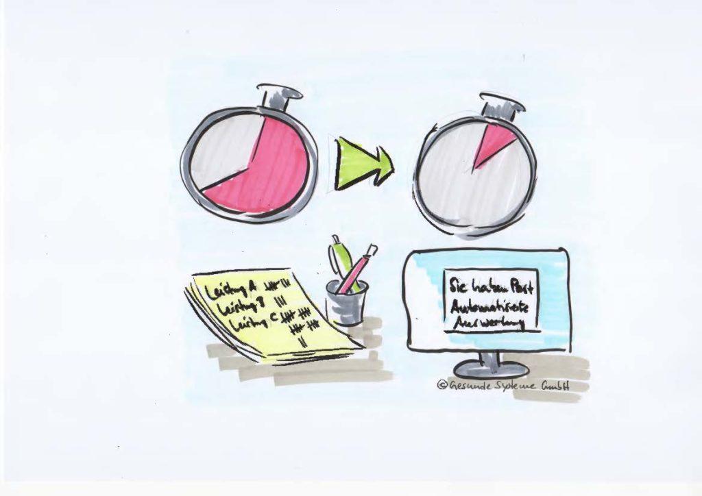Arbeitszeit sparen durch automatisierte Leistungsauswertung im Krankenhaus