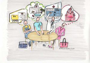 Nutzereinbindung im Krankenhausbau: Immer ein 'Wünsch Dir was'?